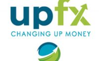Universal Partners FX hours